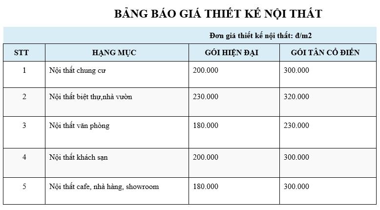 9839bang-bao-gia-thiet-ke-noi-that